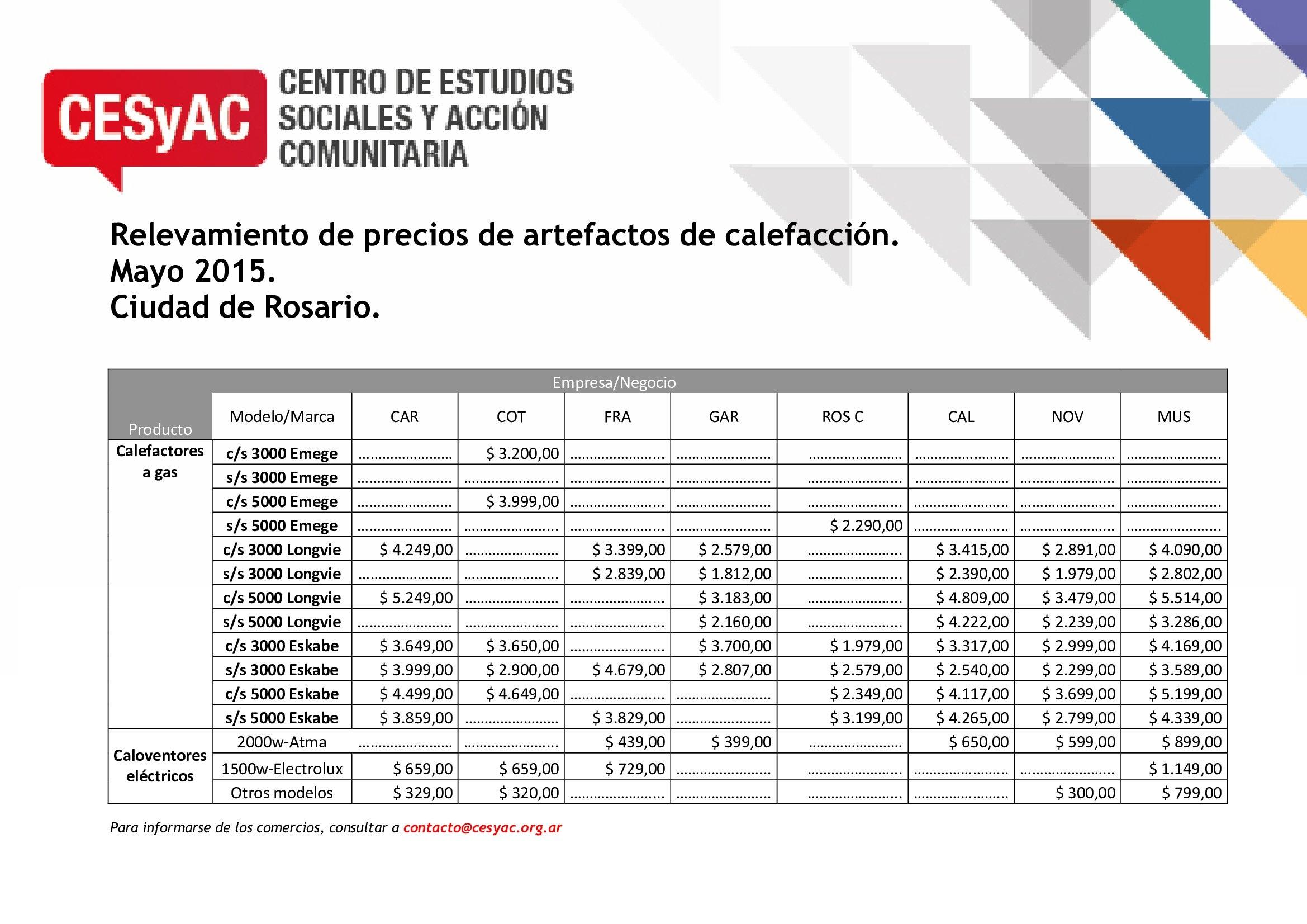 Cesyac relev precios de artefactos de calefacci n for Precios de artefactos para bano