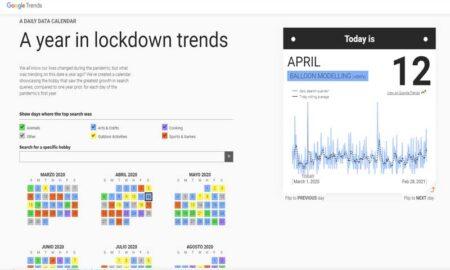 google lockdown trends